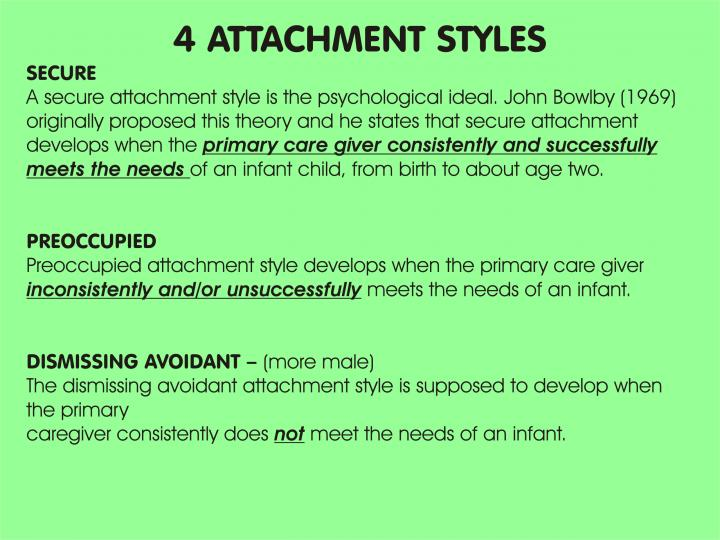 personal attachment style Young women's attachment style and interpersonal engagement with female tv stars.